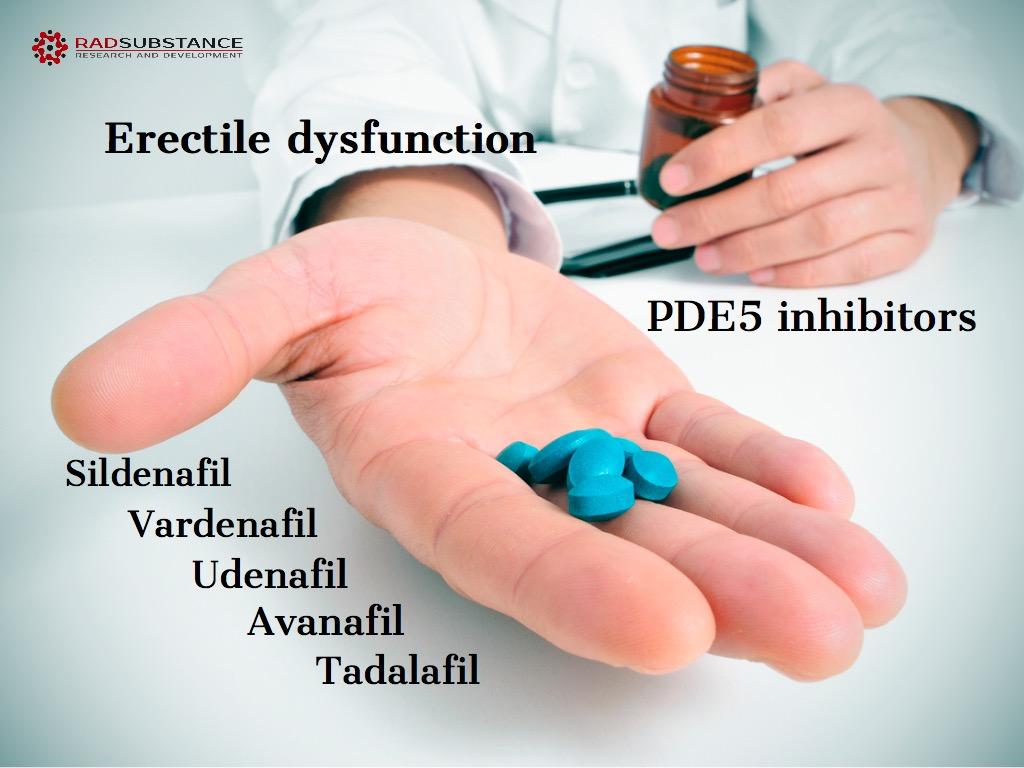 Ингибиторы ФДЭ5 в лечении эректильной дисфункции: Силденафил, Тадалафил, Варденафил, Уденафил, Аванафил